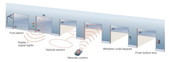 NASSAU electrical remote controllers