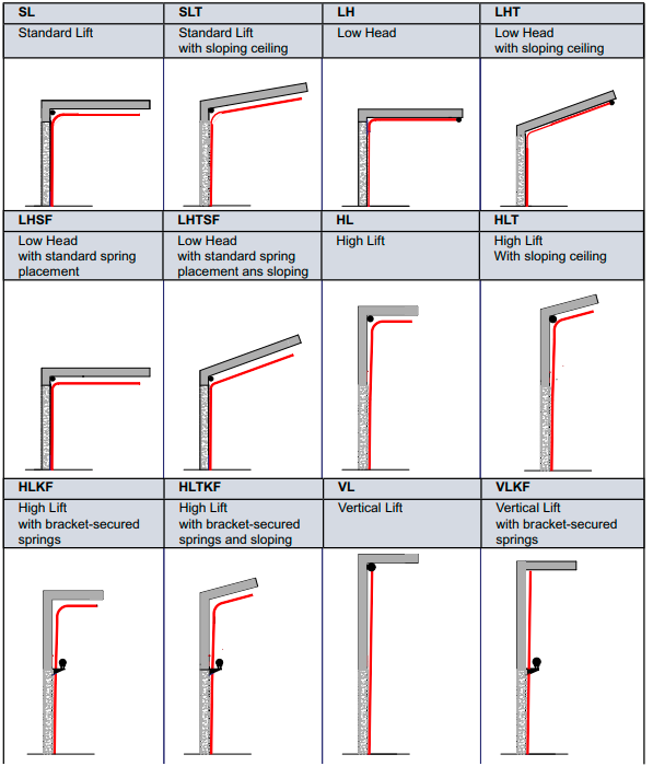 track systems overview